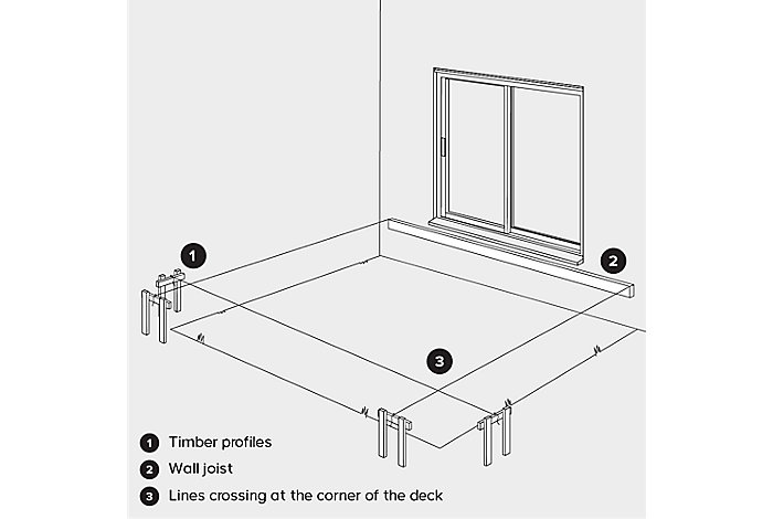 How to build a raised deck help ideas diy at bq check the site is squared ccuart Gallery