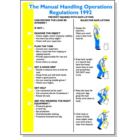 Durable Plastic Manual Handling Sign (H)600mm (W)400mm