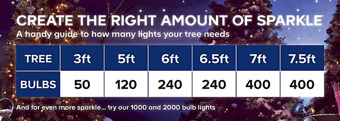How many Christmas lights are needed?