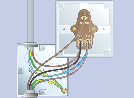 Electricity_Converttwowayswitch_287_01?wid=260&hei=190 how to replace a light switch help & ideas diy at b&q  at edmiracle.co