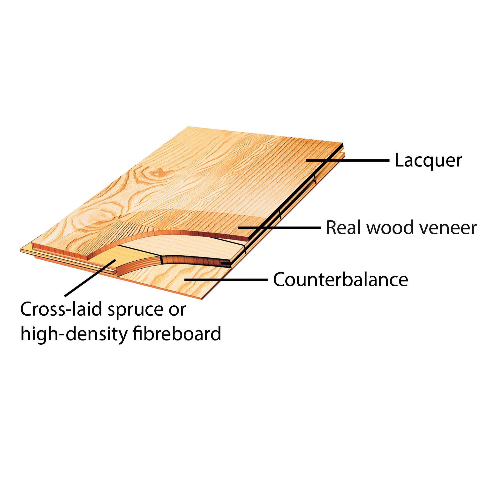 Pasamanos de madera brico depot elegant mira sta pavos for Bricodepot tarima flotante