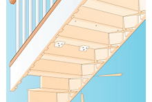 Fixing staircases