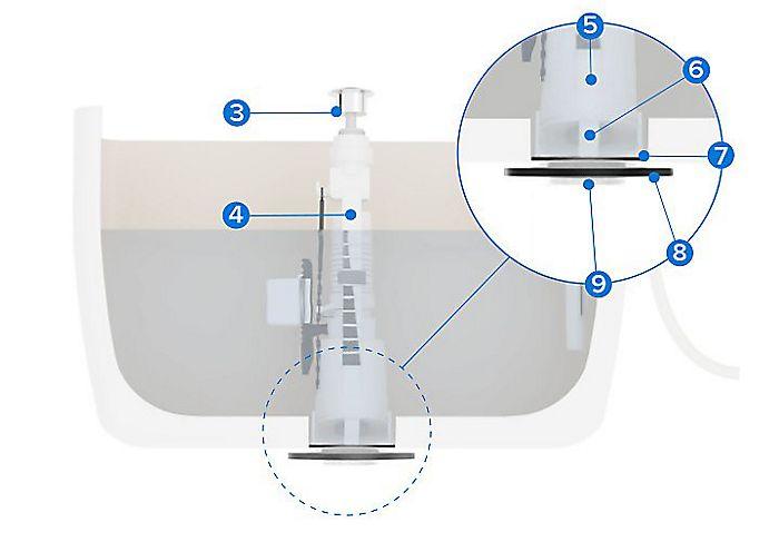A flushing mechanism