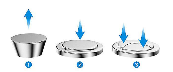 Three types of flush