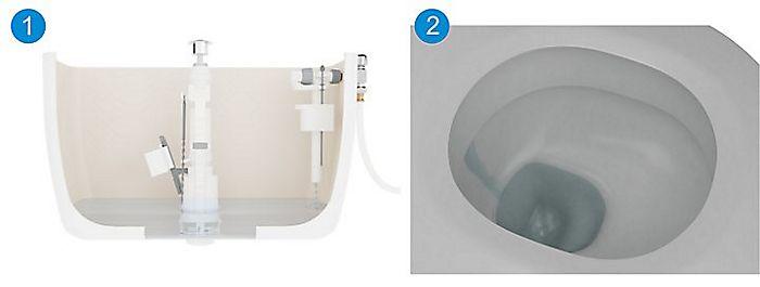 Cistern problems