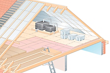 Buyer's guide to loft insulation