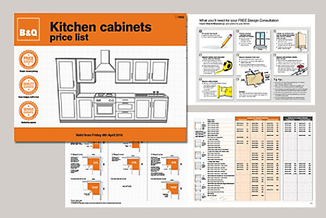 Kitchens Cabinets Price List