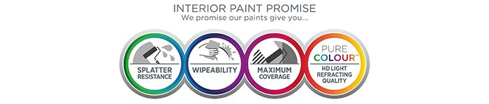 Interior Paint Promise