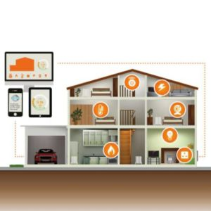 View Smart Home details