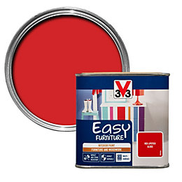V33 Easy Red Lipstick Gloss Furniture Paint 500