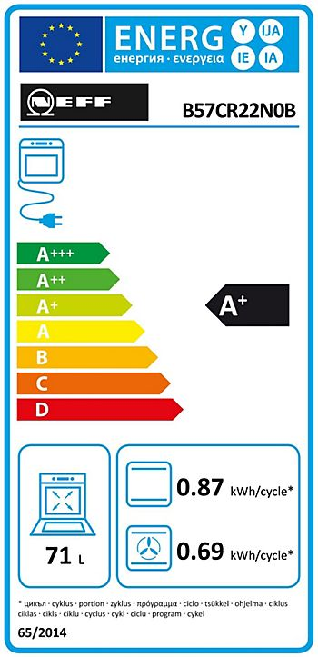 Example energy rating and consumption label