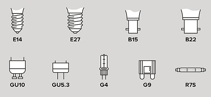 Lightbulb cap fittings and symbols