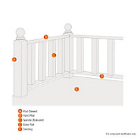 Deck kits Traditional Softwood Balustrade kit, (L)1820mm (W)175mm