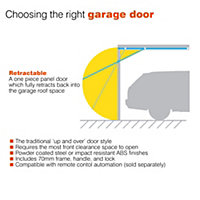 Chicago Framed Retractable Garage door, (H)2134mm (W)2438mm