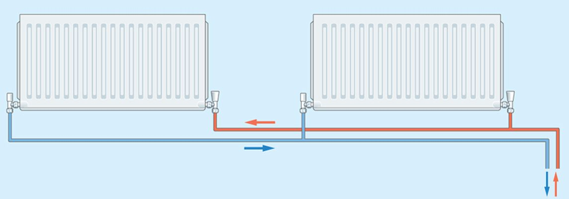 how to turn off a radiator without knob