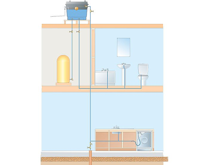 Diagram of home showing location of hot and cold water tanks and taps