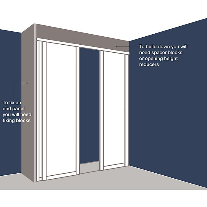 pretty nice 05509 cb65d How to measure & install sliding wardrobe doors | Ideas ...