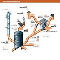 FloPlast Black Underground drainage Flexible Waste pipe adaptor, (Dia)136mm