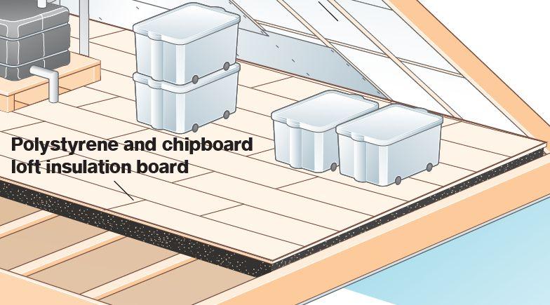 Klip Lok 700 Roof Sheeting Using Lysaght Klip Lok 700 Hi