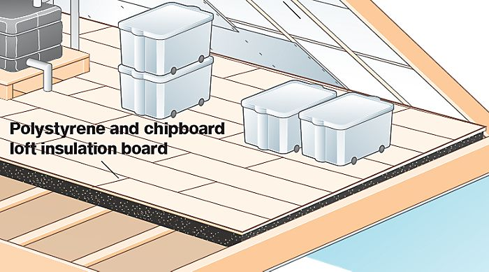 """diagram showing insulated loft floor boards laid in loft"""
