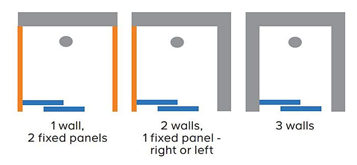 Diagram showing the three options with shower enclosure placement