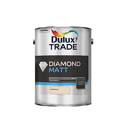 Dulux Trade Paint Data Sheets