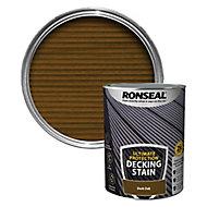 Ronseal Ultimate protection Dark oak Matt Decking Wood stain, 5L