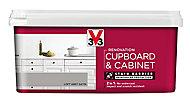 V33 Renovation Loft grey Satin Cupboard & cabinet paint, 2L
